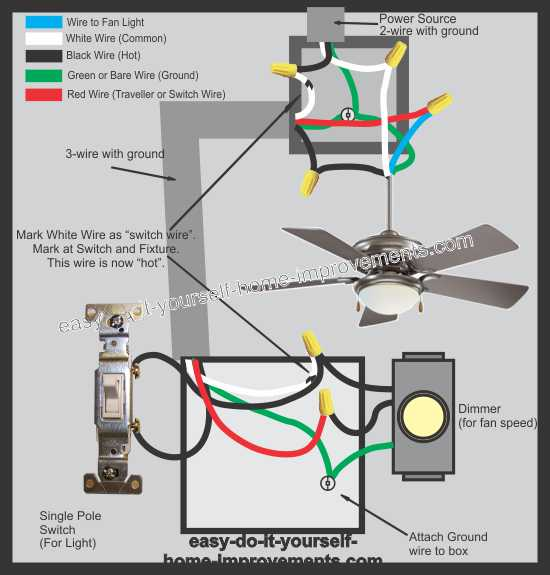 Prime Ceiling Fan Wiring Diagram Basic Electronics Wiring Diagram Wiring Cloud Staixaidewilluminateatxorg