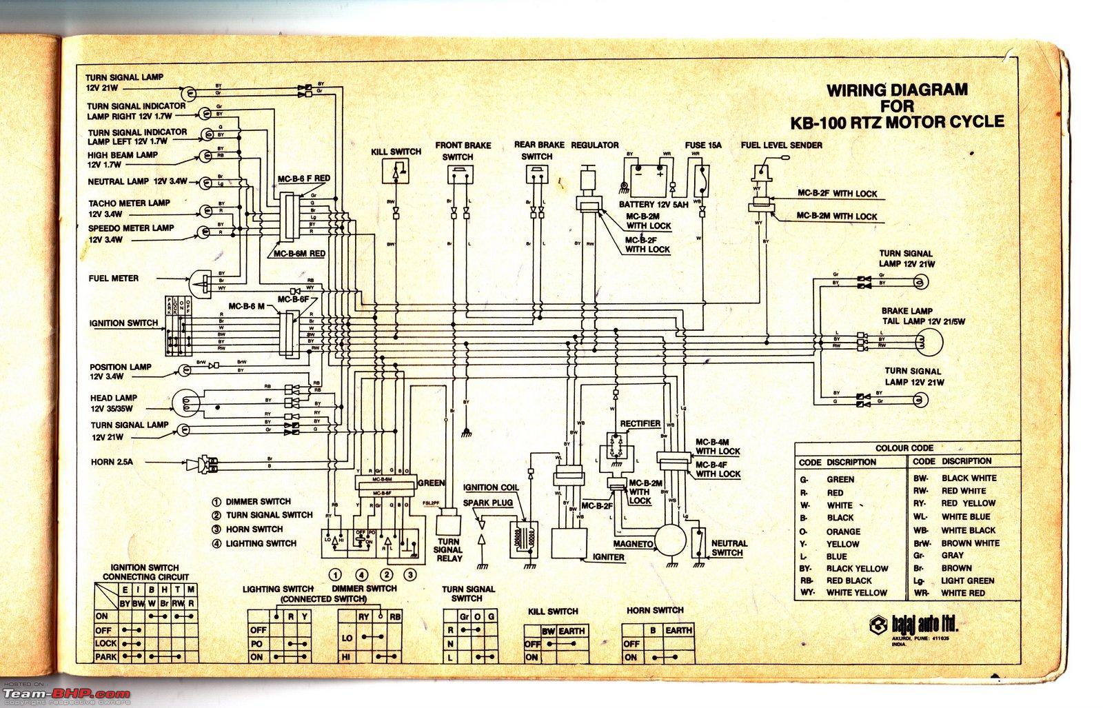 Miraculous Wiring Diagrams Of Indian Two Wheelers Team Bhp Wiring Cloud Timewinrebemohammedshrineorg