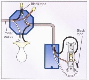 Pleasant Single Switch Wiring Diagram Basic Electronics Wiring Diagram Wiring Cloud Ittabpendurdonanfuldomelitekicepsianuembamohammedshrineorg