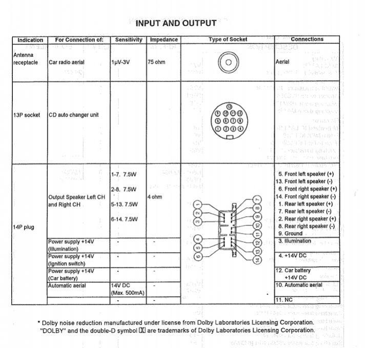 [DIAGRAM_34OR]  VZ_9086] Wiring Diagram Vs V6 Commodore Free Diagram | Vs Commodore Power Windows Wiring Diagram |  | Nuvit Rmine Anal Wigeg Mohammedshrine Librar Wiring 101
