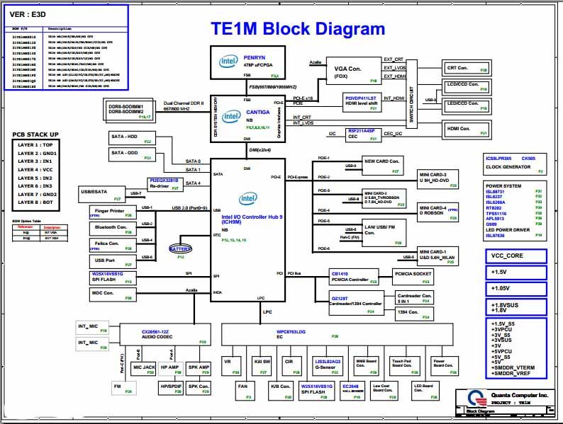 Toshiba Satellite Wiring Diagram