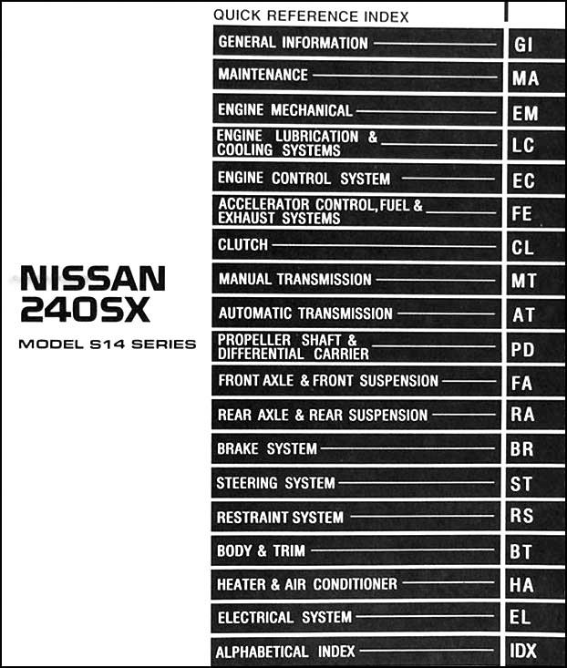 [ZSVE_7041]  NT_8942] Wiring Diagram View Diagram S14 Head Unit Wiring Nissan Forum  Nissan Free Diagram | 240sx Radio Wiring |  | Eumqu Embo Vish Ungo Sapebe Mohammedshrine Librar Wiring 101
