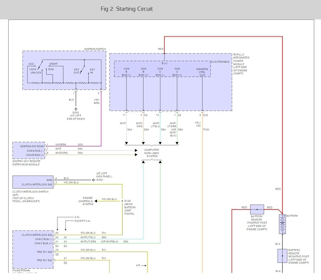 [ZHKZ_3066]  DO_7377] Dodge Avenger Sxt Im Looking For The Wiring Diagram For A Schematic  Wiring | 2014 Dodge Avenger Wiring Diagram |  | Botse Hapolo Mohammedshrine Librar Wiring 101