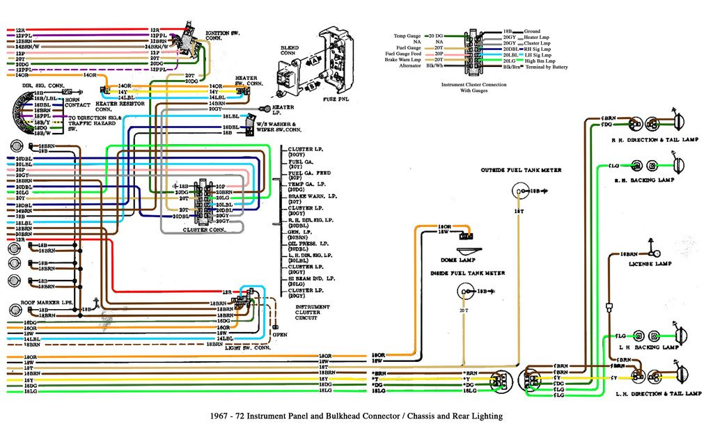 Strange 67 Chevy K10 Wiring Diagram Free Download Wiring Diagram Schematic Wiring Cloud Filiciilluminateatxorg