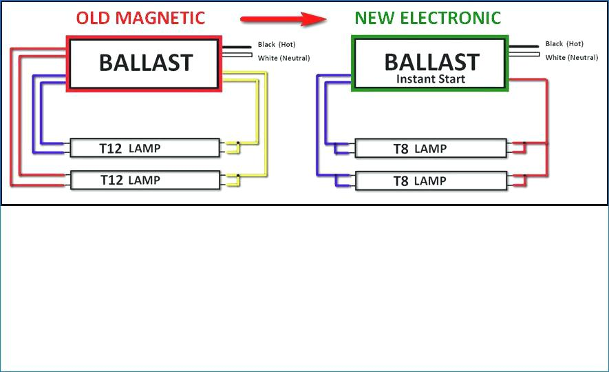 [ZTBE_9966]  OC_7813] 2 Lamp Emergency Ballast Wiring Diagram Download Diagram | T8 Electronic Ballast Wiring Diagram |  | Umize Hapolo Mohammedshrine Librar Wiring 101