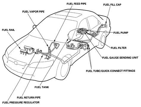 DN_2124] 2000 Honda Accord 2 3L Fuel Filter Free DiagramAlypt Gritea Mohammedshrine Librar Wiring 101