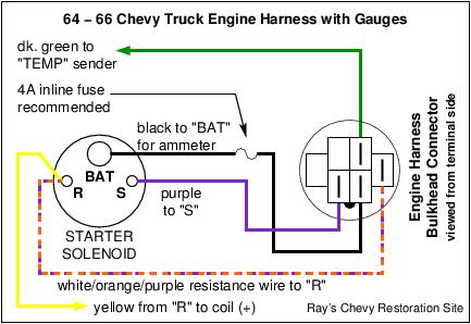 NF_7895] 64 Chevy Truck Wiring Harness Download DiagramXrenket Numdin Aesth Rimen Gram Amenti Inoma Nful Mohammedshrine Librar  Wiring 101
