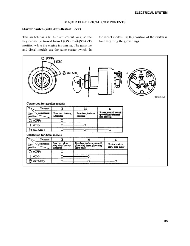 Hyster Forklift 7 Pin Ignition Switch Wiring Diagram