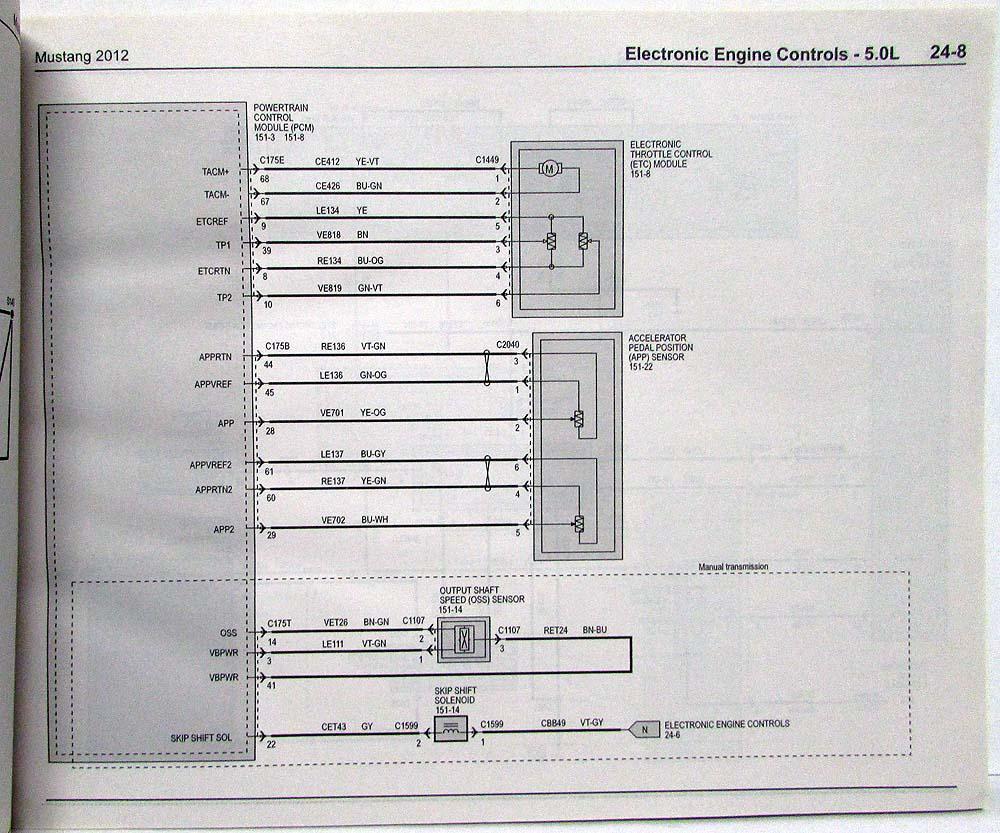 Strange 67 Ford Wiring Diagram Wiring Library Wiring Cloud Lukepaidewilluminateatxorg