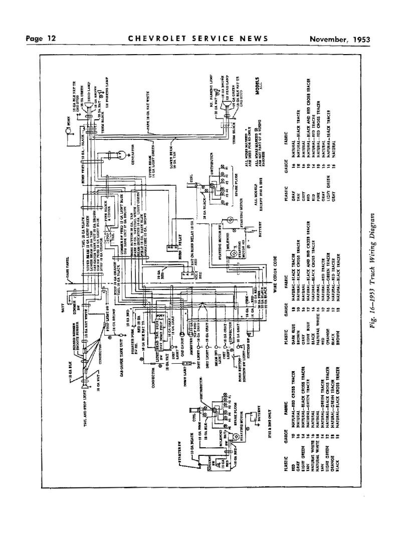 CY_0110] Gmc Headlight Switch Wiring Diagram Wiring DiagramEpete Lectr Oidei Nect Sapebe Mohammedshrine Librar Wiring 101