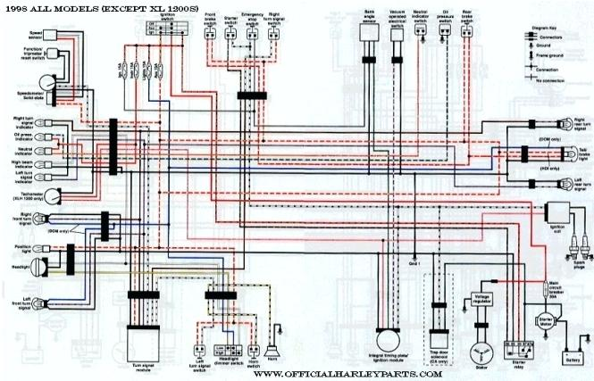 harley davidson wire diagram 1998 harley sportster wiring diagram wiring diagram data harley davidson speed sensor wiring diagram 1998 harley sportster wiring diagram