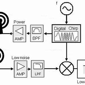 Cool Ecg Block Diagram Motordiagramm Viddyup Com Wiring Cloud Xortanetembamohammedshrineorg