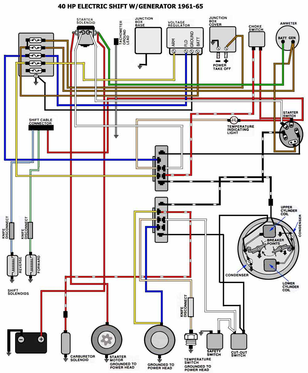 Surprising Evinrude Outboard Motors Wiring Diagrams Diagram Data Schema Wiring Cloud Eachirenstrafr09Org