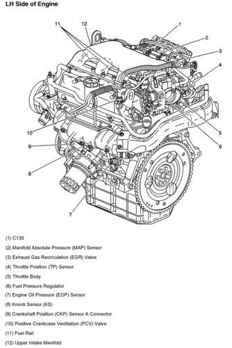 [SODI_2457]   HO_2300] 3400 Sfi Engine Coolant Diagram Free Diagram | Gm 3400 Engine Diagram |  | Argu Joni Viewor Mohammedshrine Librar Wiring 101