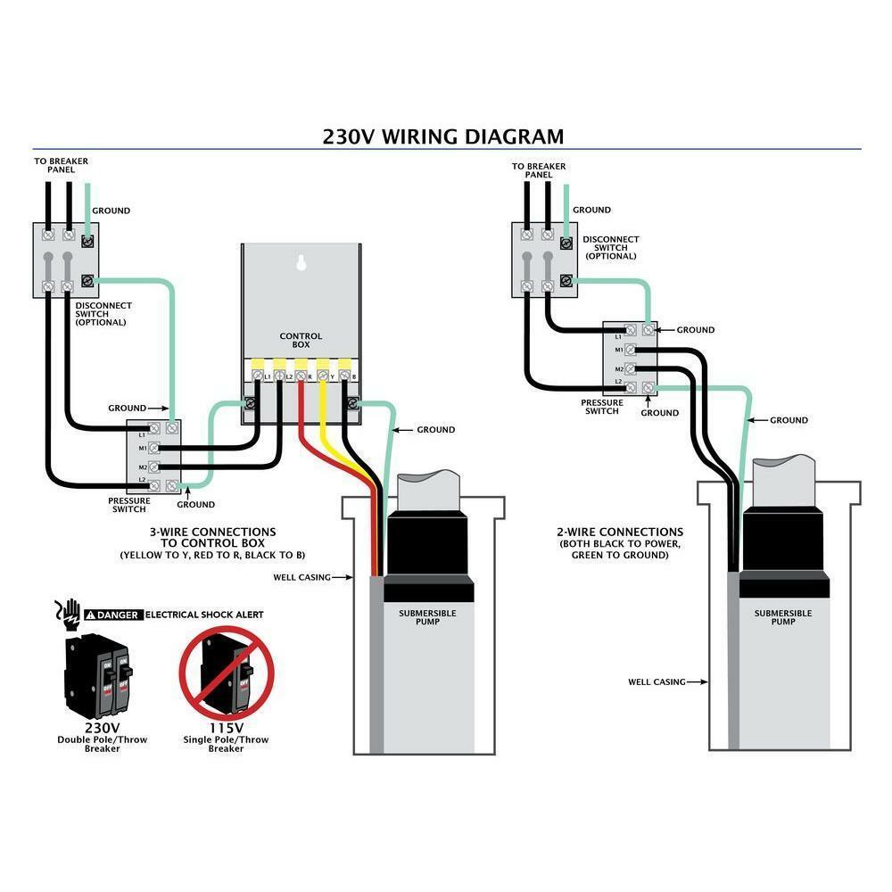 GM_6731] Installation Wiring Diagram 115Vac 2Wire Pumps Schematic WiringIcism Viewor Mohammedshrine Librar Wiring 101