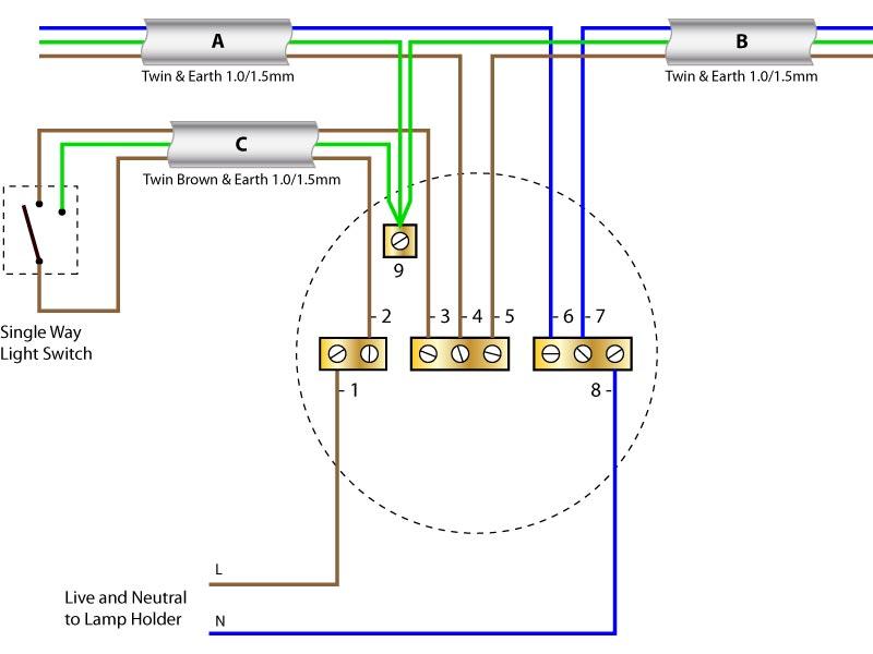 emergency light wiring diagram xg 7722  emergency lighting wiring diagram pictures wire emergency led emergency light wiring diagram emergency lighting wiring diagram