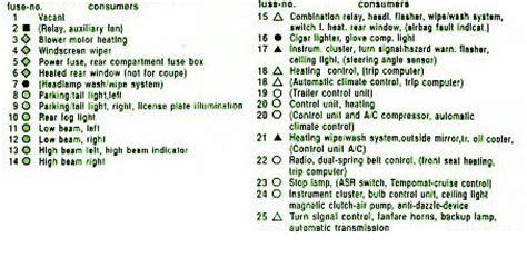Outstanding 1991 Mercedes Benz Fuse Diagram Pdf Epub Library Wiring Cloud Inklaidewilluminateatxorg