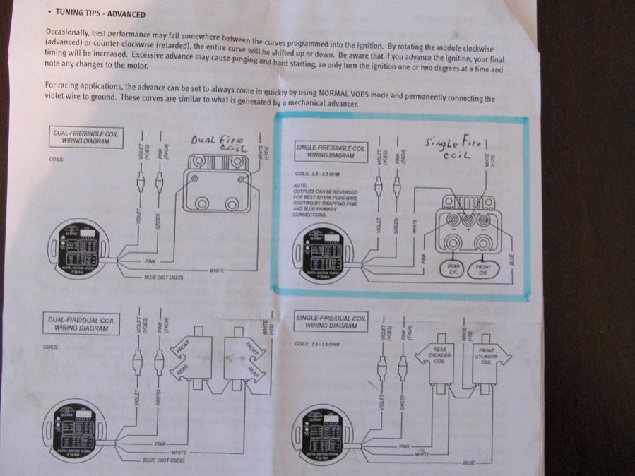 ZD_7006] Dyna Single Fire Wiring DiagramPerm Ophen Atrix Unde Vira Mohammedshrine Librar Wiring 101