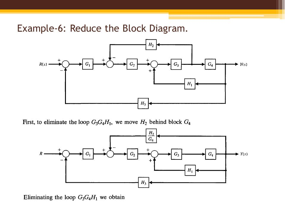 AM_8876] Block Diagram Reduction Problems And Solutions Free DiagramBoapu Wigeg Mohammedshrine Librar Wiring 101