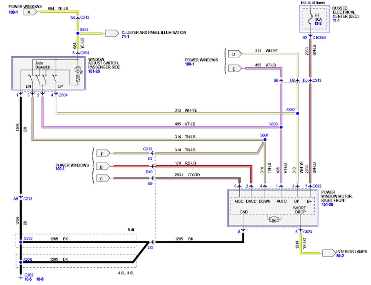 Stupendous 2007 Ford Mustang Dash Wiring Harness Wiring Diagram Wiring Cloud Xortanetembamohammedshrineorg