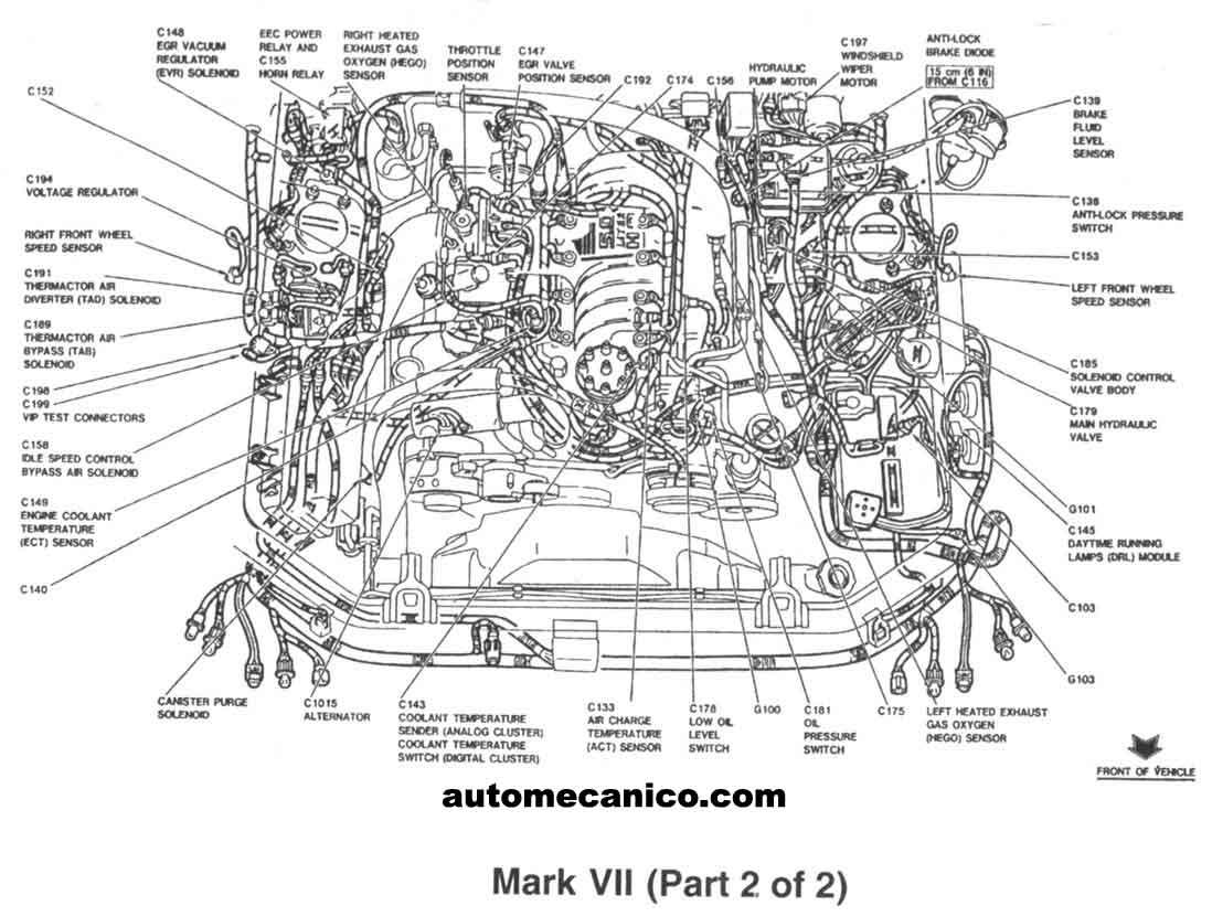 1993 Lincoln Town Car Engine Diagram Wiring Diagram Permanent A Permanent A Emilia Fise It