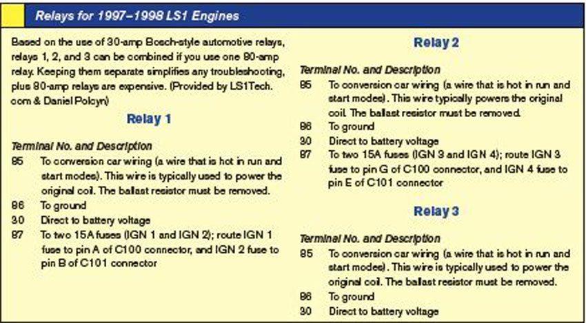 Super 2003 Club Car Wiring Diagram Cyber T Us Wiring Cloud Rdonaheevemohammedshrineorg