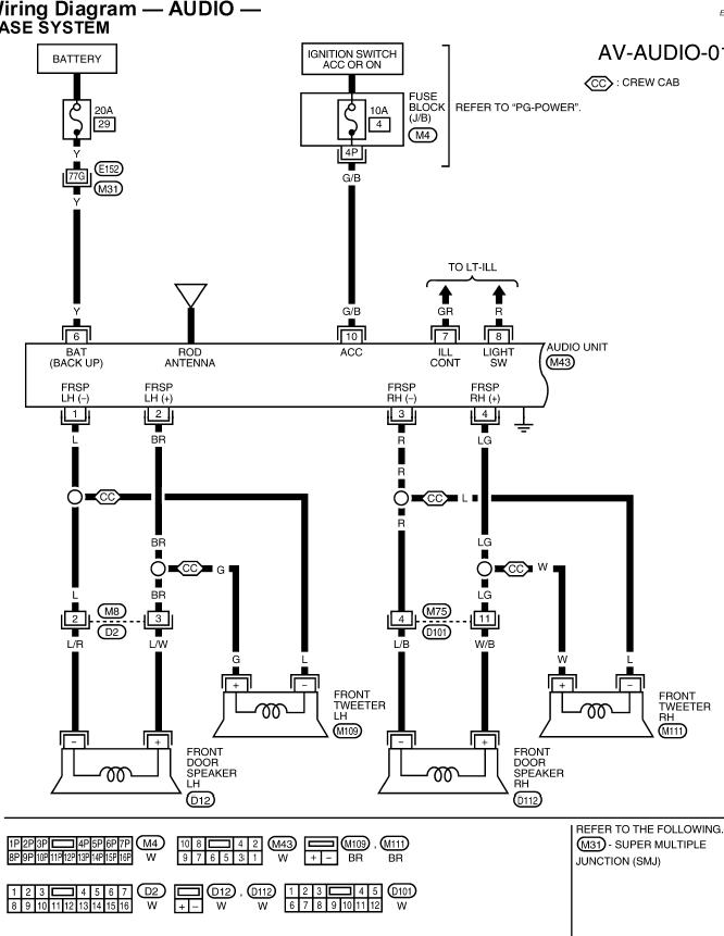 2002 Nissan Xterra Radio Wiring Diagram from static-cdn.imageservice.cloud