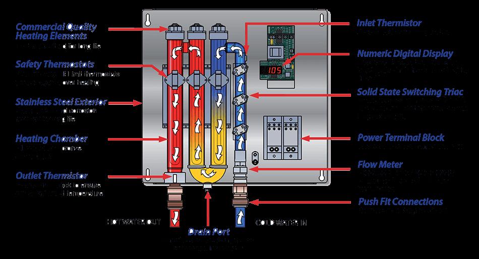 Gb 7648  Hot Water Heater Internal Diagram Schematic Wiring