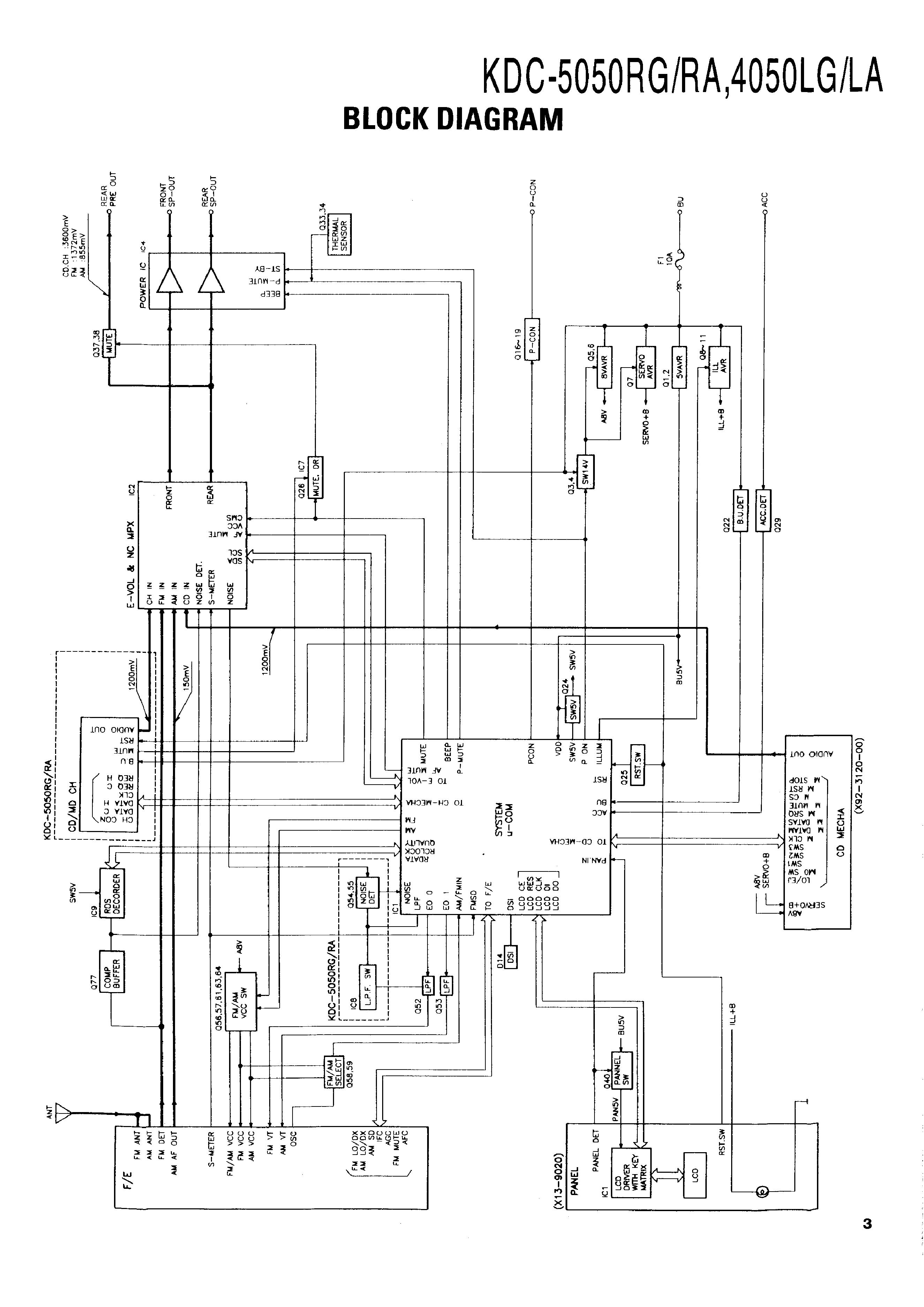 Diagram  Kenwood Kdc 200u Wiring Diagram Full Version Hd