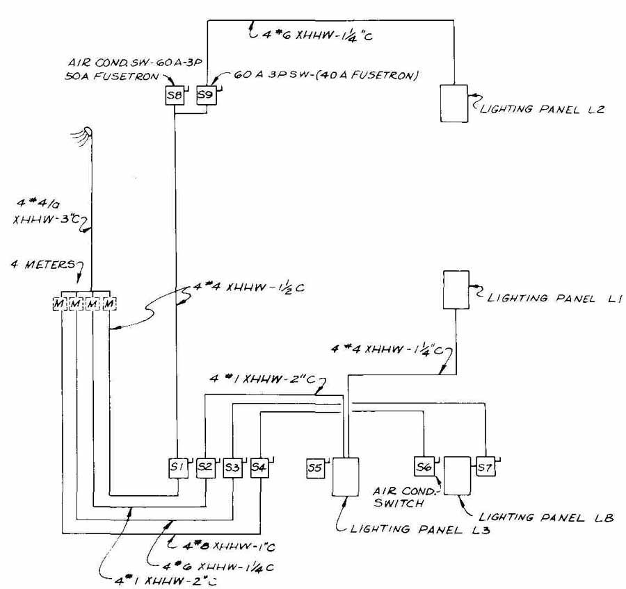 Phenomenal Electrical Drawing For Architectural Plans Wiring Cloud Faunaidewilluminateatxorg