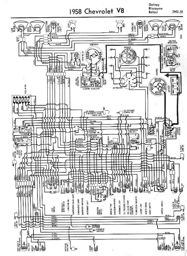 Awesome 1958 Chevrolet Wiring Diagrams 1958 Classic Chevrolet Wiring Cloud Filiciilluminateatxorg