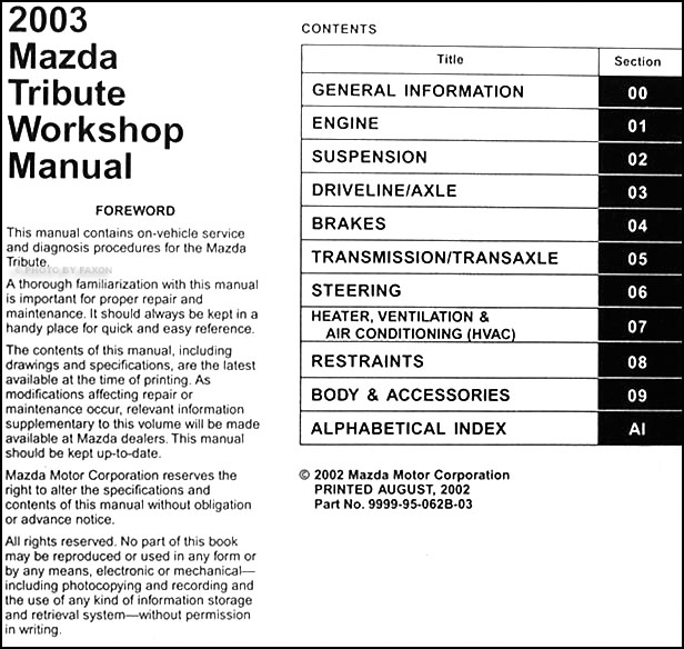 2003 Mazda Tribute Wiring Diagram 2008 Mercury Grand Marquis Fuse Diagram Tomosa35 Jeep Wrangler Waystar Fr