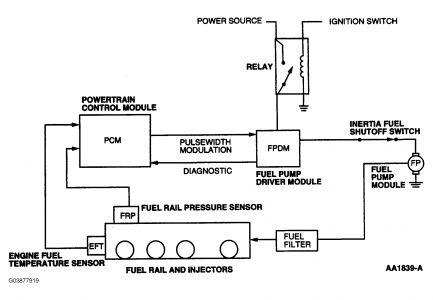 03 taurus ac wiring diagram dx 2445  2003 ford taurus fuel system diagram download diagram  2003 ford taurus fuel system diagram