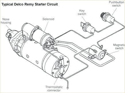 [DIAGRAM_5NL]  NM_6950] Starter Solenoid Wiring Dual Battery Wiring Diagram Delco Remy  Starter   Delco Solenoid Wiring Diagram      Atolo Athid Nnigh Dimet Phae Mohammedshrine Librar Wiring 101