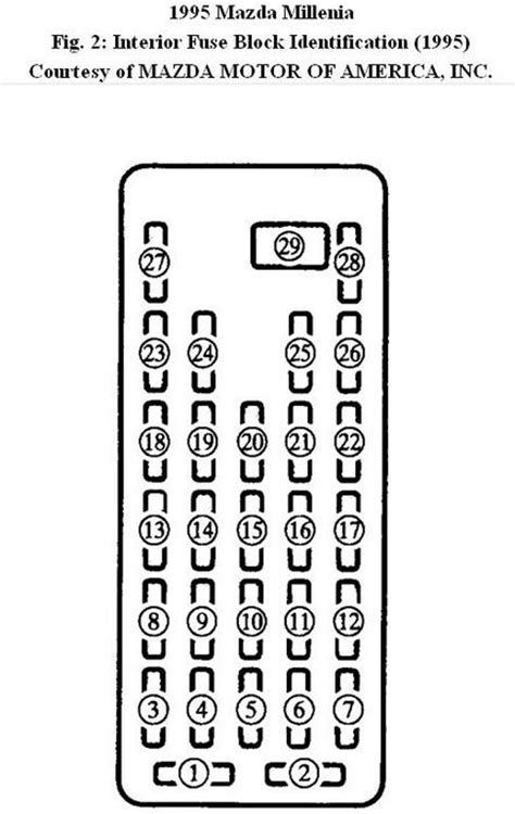 98 Mazda Millenia Fuse Box - 1996 Dodge Grand Caravan Fuse Panel Diagram  for Wiring Diagram SchematicsWiring Diagram Schematics