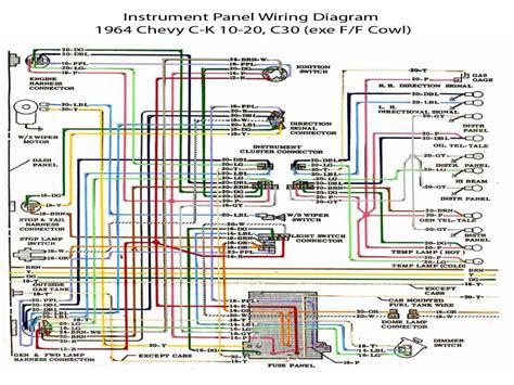 Magnificent 1972 Chevy C10 Wiring Diagram Pdf Epub Library Wiring Cloud Grayisramohammedshrineorg