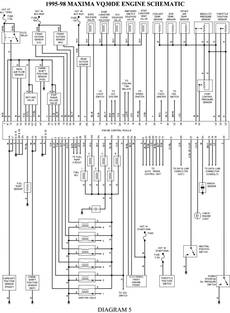 96 Nissan Maxima Wiring Diagram Images - Wiring Diagram Sample