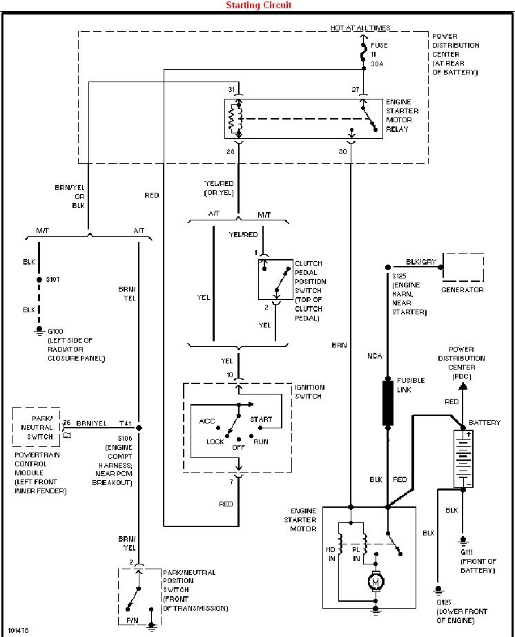 [SCHEMATICS_48EU]  Dodge Durango Wiring Harness Diagram - Freightliner Classic Xl Wiring  Diagrams for Wiring Diagram Schematics | Dodge Durango Ac Wiring Diagram |  | Wiring Diagram Schematics