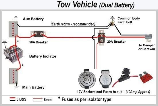 Dual Car Battery Wiring Diagram Kennel Zagato Kidscostumes Club