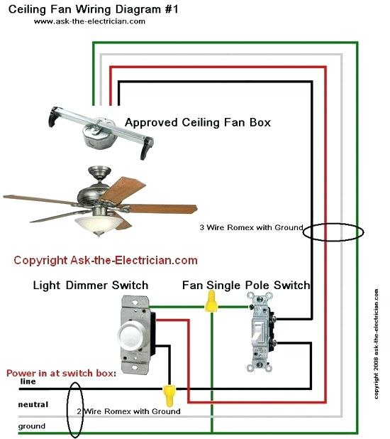 Fantastic Wiring Diagram For Ceiling Fan With Light Wiring Diagram For Ceiling Wiring Cloud Monangrecoveryedborg