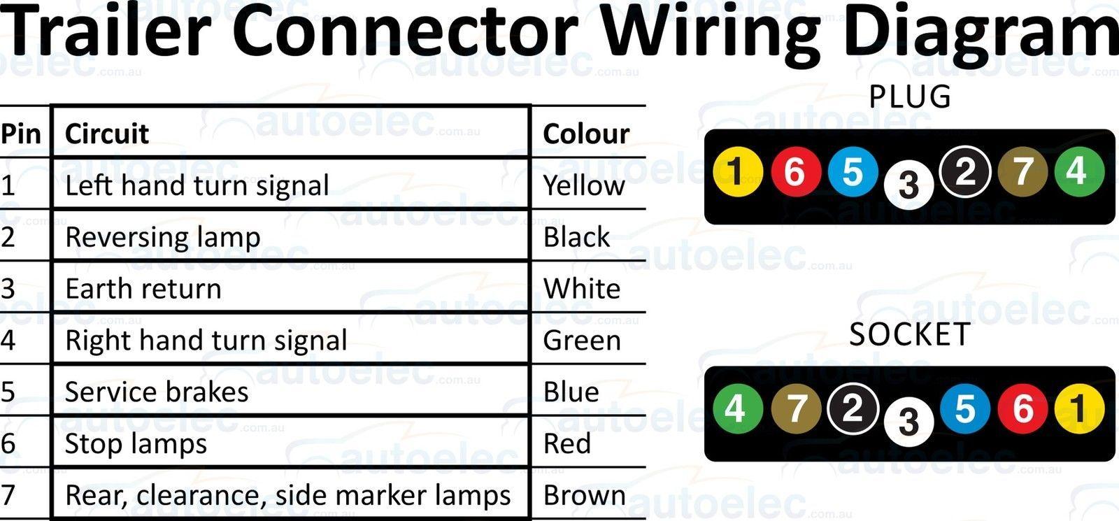 7 Pin Flat Wiring Diagram Nissan An One Line Wiring Diagram Kitchen Foreman Yenpancane Jeanjaures37 Fr