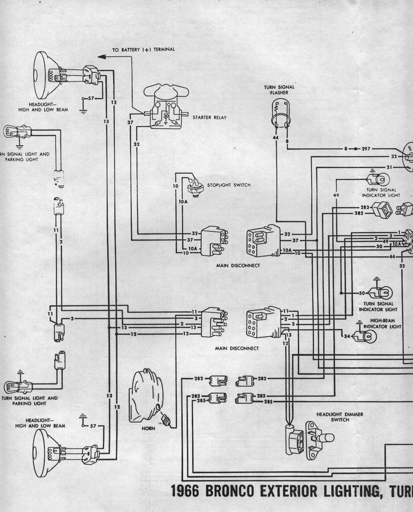 [DIAGRAM_34OR]  NF_2336] Ford F100 Wiring Diagrams 1967 Ford F100 Wiring Diagram 66 Ford  F100 Wiring Diagram | 1966 Ford F100 Wiring Schematic |  | Ation Mentra Hone Jebrp Xolia Anth Getap Oupli Diog Anth Bemua Sulf Teria  Xaem Ical Licuk Carn Rious Sand Lukep Oxyt Rmine Shopa Mohammedshrine  Librar Wiring 101