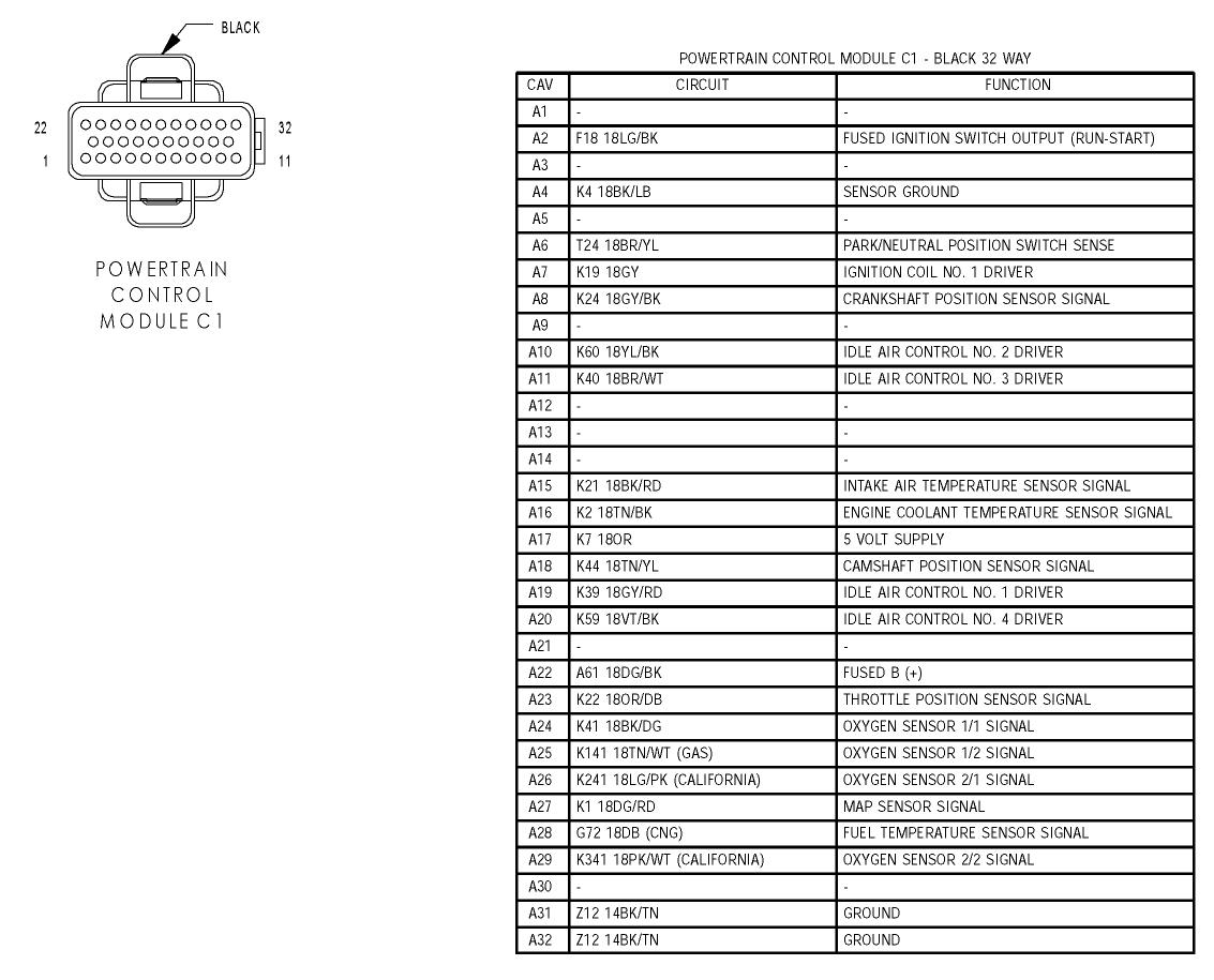 bw_5461] dakota wiring schematic also 2000 dodge durango pcm wiring diagram  favo inrebe mohammedshrine librar wiring 101