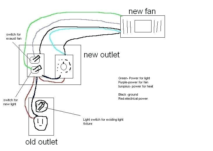 Incredible Broan Ceiling Fan Wiring Diagram Wiring Diagram Wiring Cloud Hemtegremohammedshrineorg
