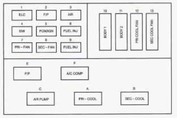 1995 Buick Riviera Fuse Diagram 4 Wire Regulator Wiring Diagram Pontiacs Los Dodol Jeanjaures37 Fr