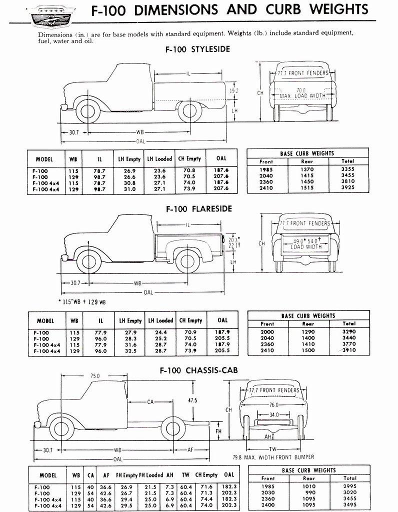Terrific 1965 1966 Ford F 100 Truck Dimensions Curb Weights By Custom Cab Wiring Cloud Itislusmarecoveryedborg