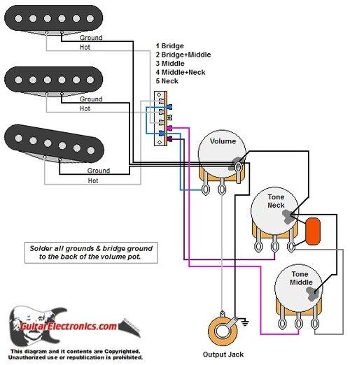 ow1797 super switch guitar wiring diagrams also hss strat
