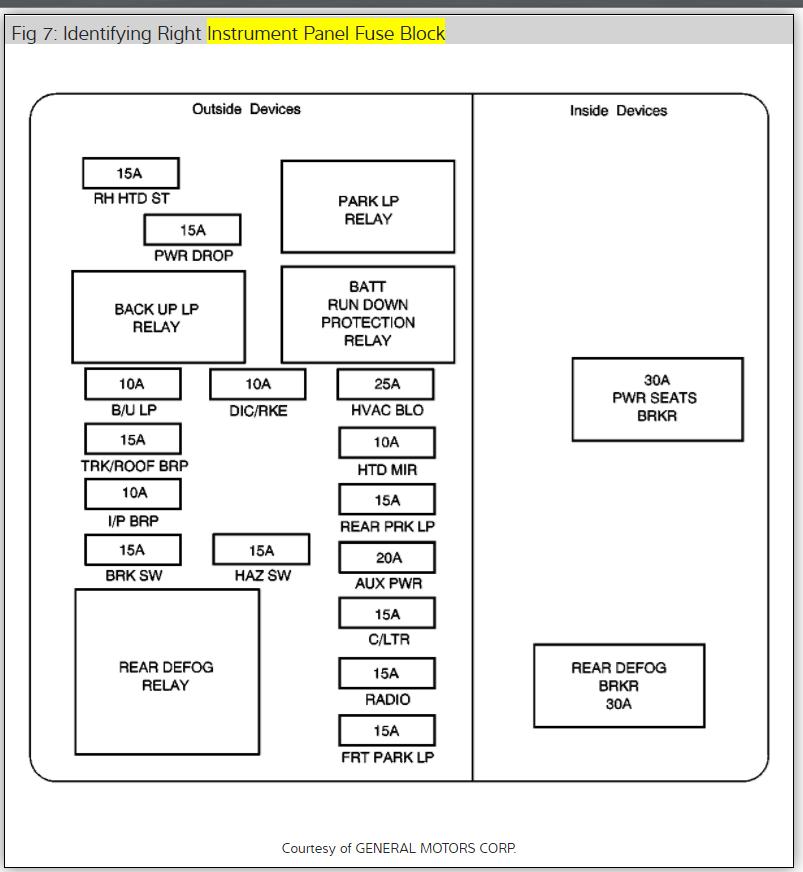 [SCHEMATICS_48YU]  AS_9558] 2001Impalafusediagram 2001 Chevy Impala Trunk Releaserelease Wiring  Diagram   Impala Defrost Wiring Diagram      Hisre Odga Mohammedshrine Librar Wiring 101