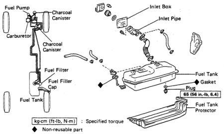 Fabulous Diagram Further 2000 Kia Sportage Fuel Pump In Addition Kia Spectra Wiring Cloud Apomsimijknierdonabenoleattemohammedshrineorg