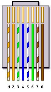 cat 5 wall plate wiring diagram ko 2282  wiring cat5 ends wiring diagram  ko 2282  wiring cat5 ends wiring diagram